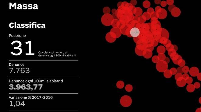 I dati 2017 sui reati denunciati nella provincia di Massa-Carrara