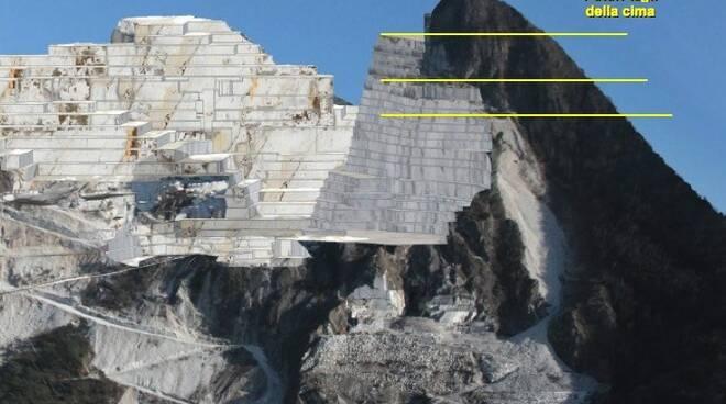 La simulazione di Legambiente che indica i punti dei tagli della cima del monte Bettogli