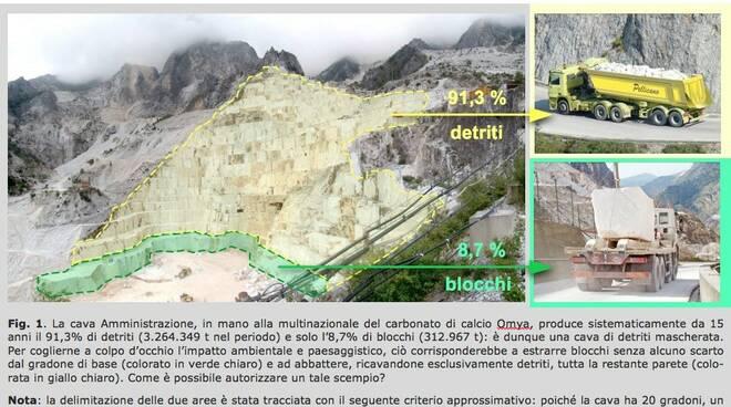 Cave Michelangelo e la didascalia di Legambiente Carrara