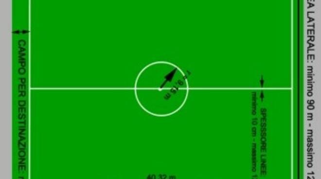 1- Terreno di gioco