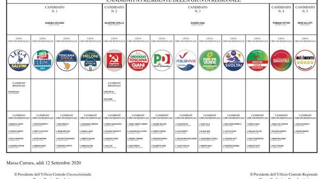 I candidati alle Regionali 2020 per la circoscrizione di Massa-Carrara