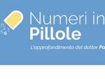 Pillole di ottimismo