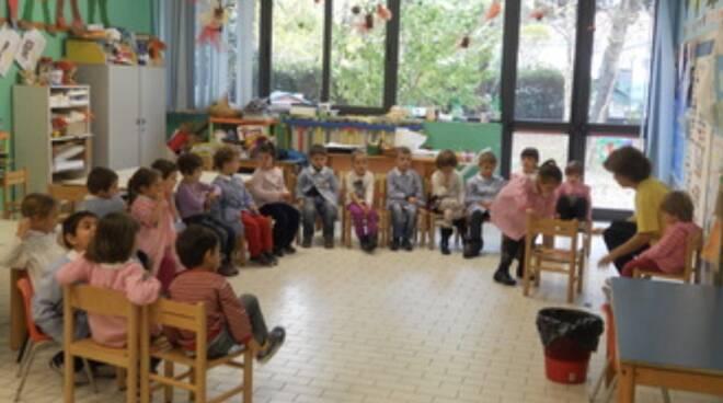 asilo scuola dell'infanzia andersen