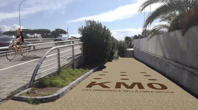 pista ciclopedonale linea gotica